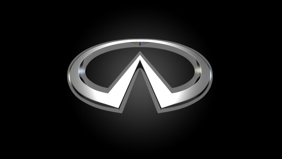 Infiniti | Michael Logic Administration